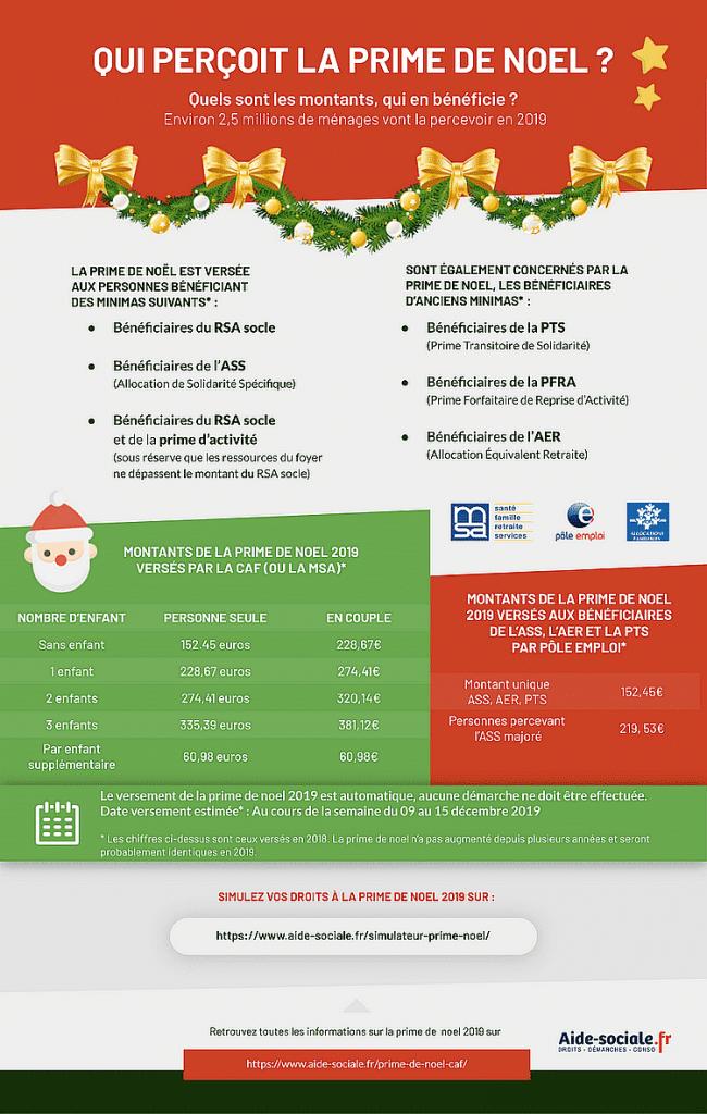 Prime-de-Noël-2019